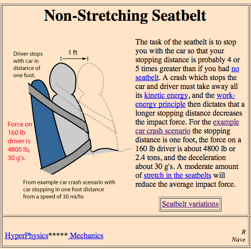 Seat Belts - Science & Safety